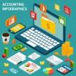 امکانات اولیه نرم افزار حسابداری فروش یار